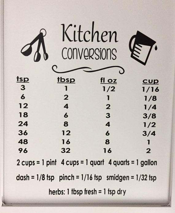 Kitchen Conversion Chart Kitchen Measurements Kitchen Etsy