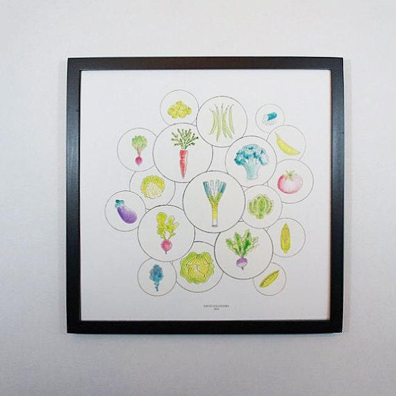 f90cef634 Vegetal impresión del arte     cuadrado de lámina   modernos