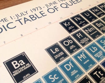 QUEEN - PERIODIC table
