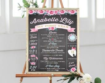 First Birthday Chalkboard Sign, Birthday Chalkboard, Girl Birthday Chalkboard Poster, 1st Birthday, Printable, Birthday Board, Pink, Floral
