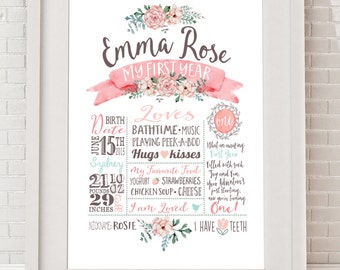 First Birthday Poster - Milestone Board Poster, Baby Girls First birthday party sign, Flower, floral Milestone poster. Customised, Printable