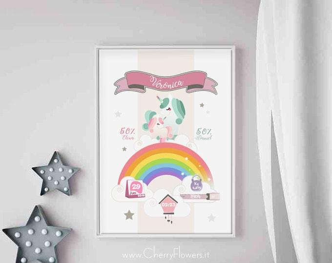 Quadretto nascita, poster cameretta, disegno personalizzato stampabile, quadro nascita, stampa A4, illustrazione personalizzata, arcobaleno