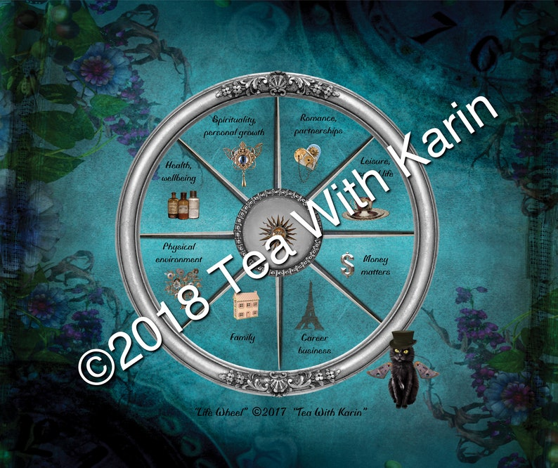 Reversible Charm Casting Mat  Life wheel  Numerology grid  Rubber mat for  charm readings  Pendulum readings