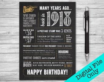 5x7 100th Birthday Greeting Card 1918 Digital File ONLY