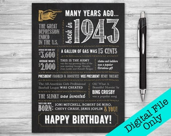 5x7 76th Birthday Greeting Card 1943 Digital File ONLY