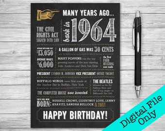 5x7 55th Birthday Greeting Card 1964 Digital File ONLY