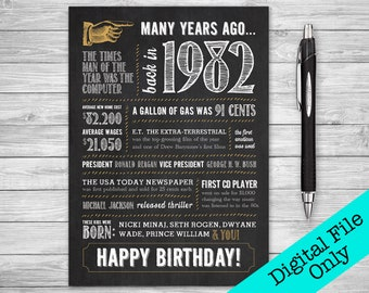5x7 37th Birthday Greeting Card 1982 Digital File ONLY