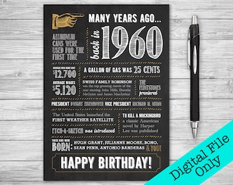 5x7 59th Birthday Greeting Card 1960 Digital File ONLY