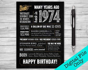 5x7 45th Birthday Greeting Card 1974 Instant Digital File ONLY