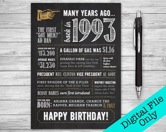 5x7 25th Birthday Greeting Card Back In 1993 Digital Etsy