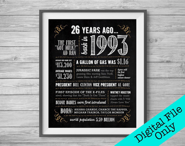 26th Wedding Anniversary Gift: 26th Birthday Anniversary Chalk Sign / 8x10 And 16x20 / 1993 /