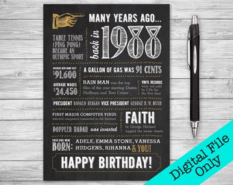 5x7 - 30th Birthday, Printable Folding Greeting Card, Many Years Ago Back in 1988, Instant Digital Download, DIY Print at Home, Chalk