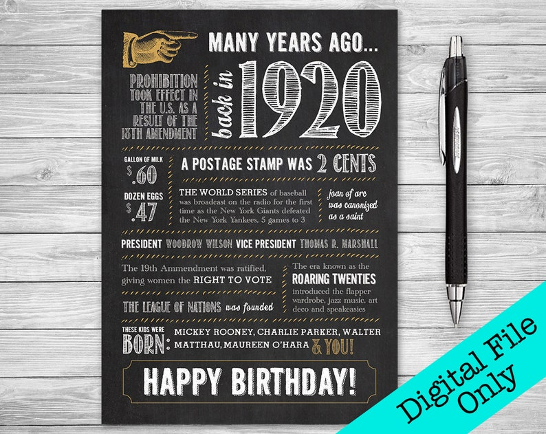 5x7 99th Birthday Greeting Card 1920 Digital File Only