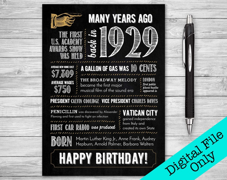 5x7 90th Birthday Greeting Card 1929 Instant Digital