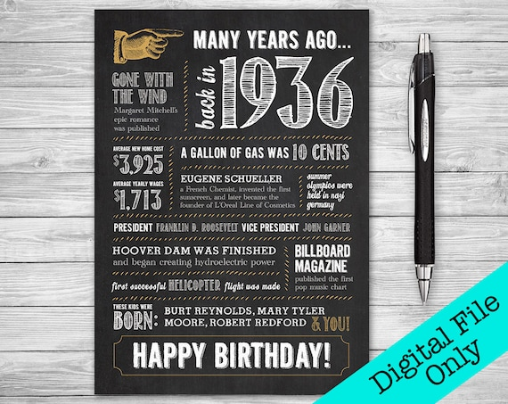 5x7 82nd Birthday Greeting Card Back In 1936 Digital Etsy