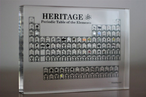 The heritage periodic table etsy image 0 urtaz Image collections