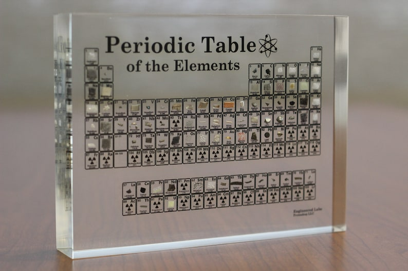 Tremendous Heritage Periodic Table Display Element Collection Beutiful Home Inspiration Truamahrainfo