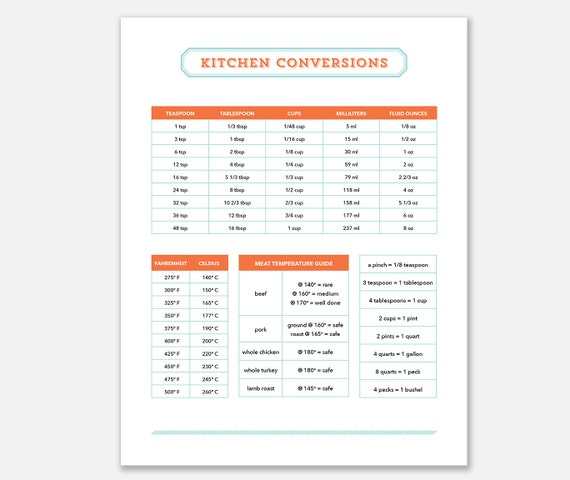 This is an image of Printable Cooking Measurement Conversion Chart regarding cheat sheet