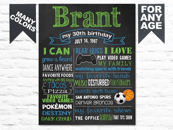 Printable ADULT 30th Birthday Chalkboard Sign 20th 40th 50th