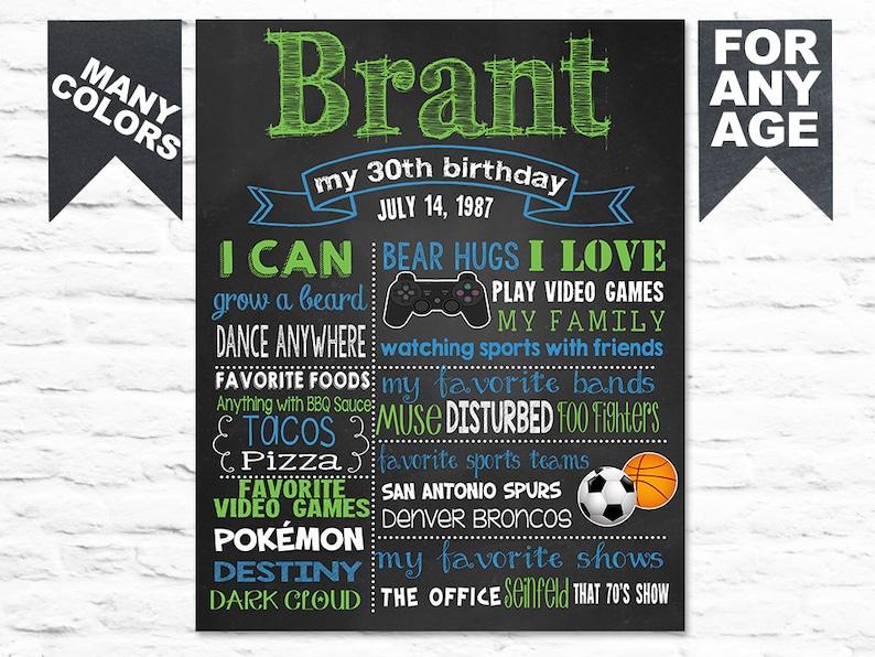 Printable ADULT 30th Birthday Chalkboard Sign 20th 40th 50th