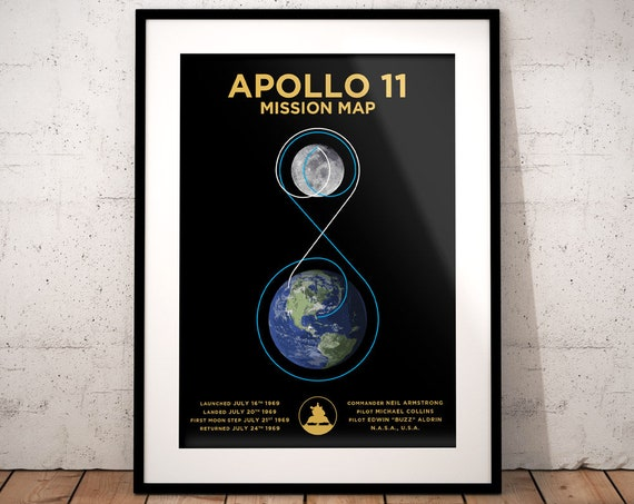 Choice of frame. Apollo 11 Armstrong Collins Aldrin A4 signed photograph poster