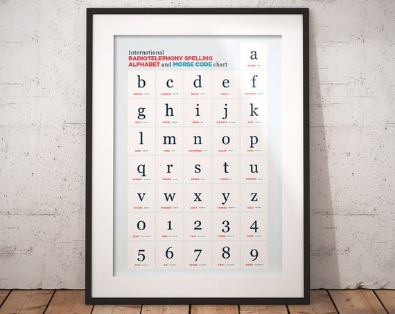 Phonetic Alphabet Print Morse Code Print Phonetic Alphabet Etsy