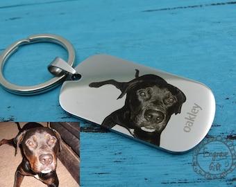 Pet Memorial key Chain, Dog Loss key Chain, Cat Loss key Chain, Dog Keychain, Dog Memorial Gift, Pet Loss Gift, Dog Loss, Pet Memorial