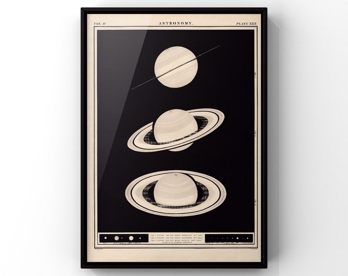 Featured listing image: Astronomy Bookplate Print | Antique Saturn Rings Unframed Wall Art Poster | Celestial Bodies Book Page Print | SC00183