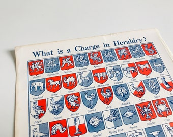 Bookplate Print What Is Charge Heraldry | Blue Red and White Poster Type Print BP00078