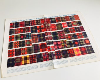 Double Spread Scottish Tartan Chart Poster Book Page | BP00077