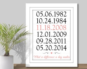 What a difference a day makes, Wall Art Sign - Special Dates, Important Dates, PRINTABLE, love story sign, Family birthdays, Anniversary - 2