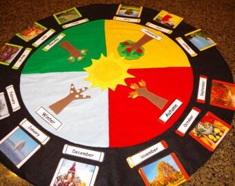 Montessori Celebration of Life-Around the Sun and Seasons Work-Montessori Birthday Celebration