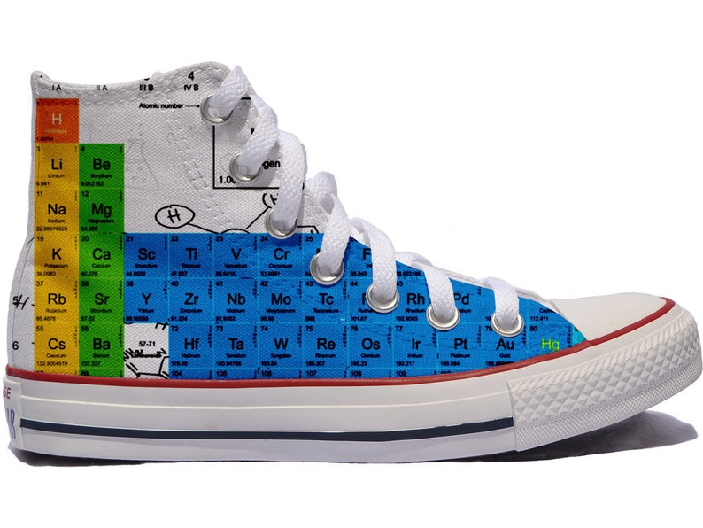 acce72262a51 Periodic table Custom shoes   custom converse   personalized