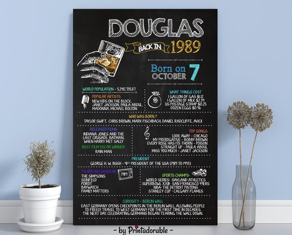What Happened in 1989 Sign, Born in 1989 Sign, 30 years ago, 30th birthday sign, Man Birthday Banner, Made in the 80s, Birthday Party Sign