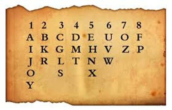 Numerology and tarot Birth Date Reading/ Name reading