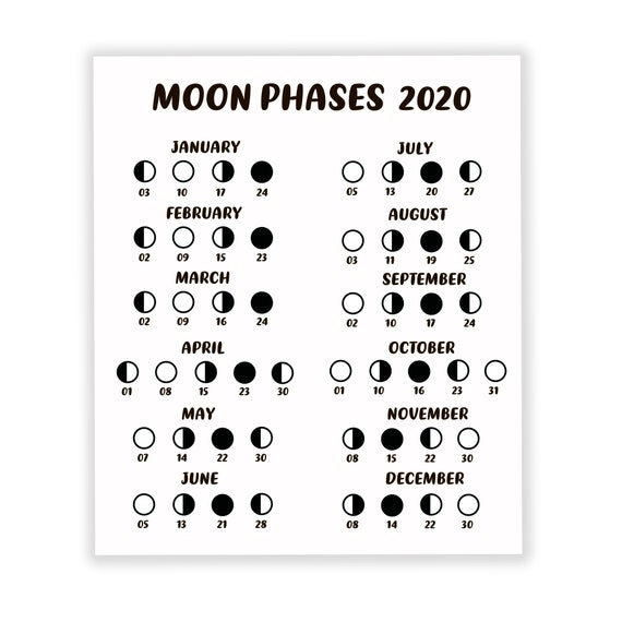 september moon phases 2020