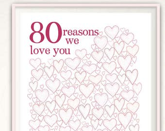 80th Birthday Gift For Him Poster Sign