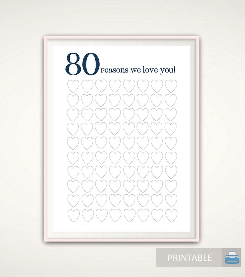 80th Birthday Gift For Him 80th Birthday Poster Sign