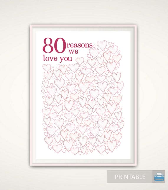 80th Birthday Gift Poster Sign PRINTABLE