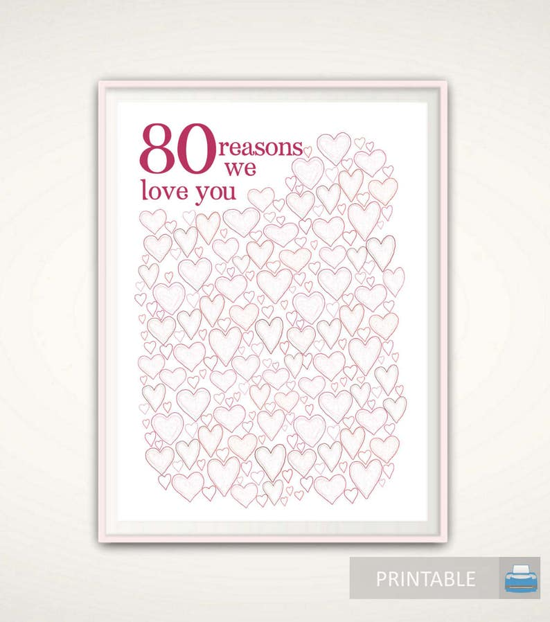 image 0 & 80th Birthday Gift 80th Birthday Poster Sign PRINTABLE | Etsy