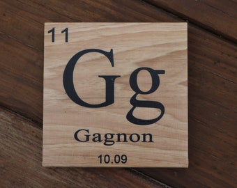 Periodic table gift etsy personalized family name sign periodic table urtaz Image collections