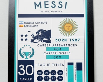 Lionel Messi Stats Poster - Argentina