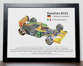 Benetton B193 Car Formula One Poster