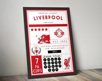 Liverpool FC Statistics Poster
