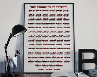 The Evolution of Ferrari Poster 1950 - 2019