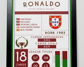 Ronaldo Stats Poster - Portugal - Real Madrid - Manchester United