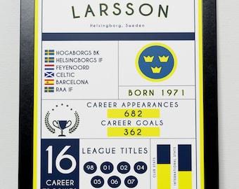 Henrik Larsson Stats Poster Celtic Manchester United Sweden