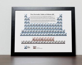 Moto GP Periodic Table Poster (1949-Present Day)