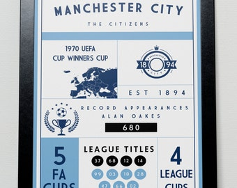 Manchester City Infographic Poster