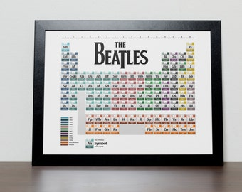 The Beatles Discography Periodic Table Poster